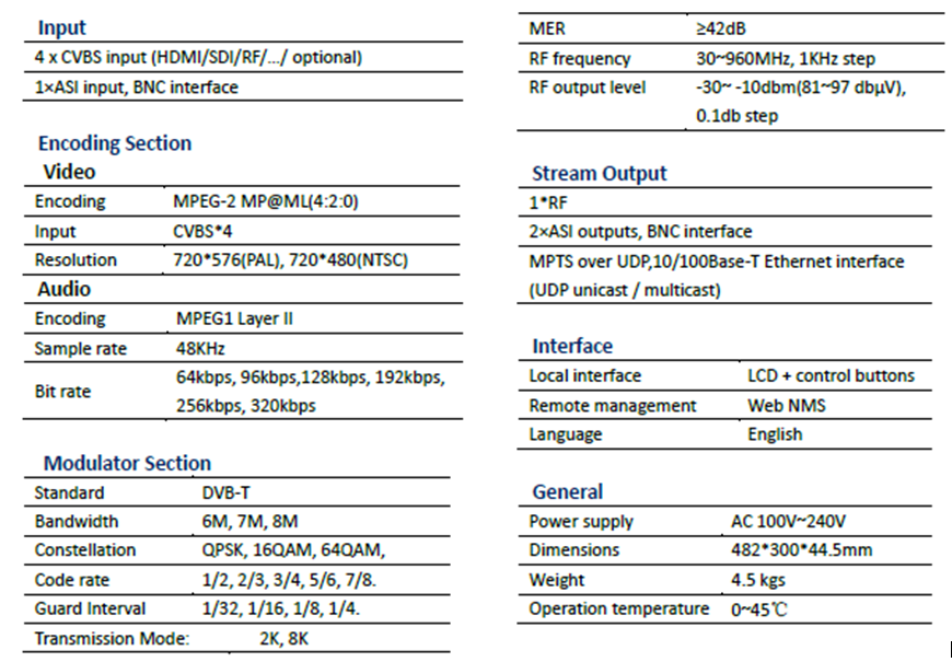 LCI Specifications